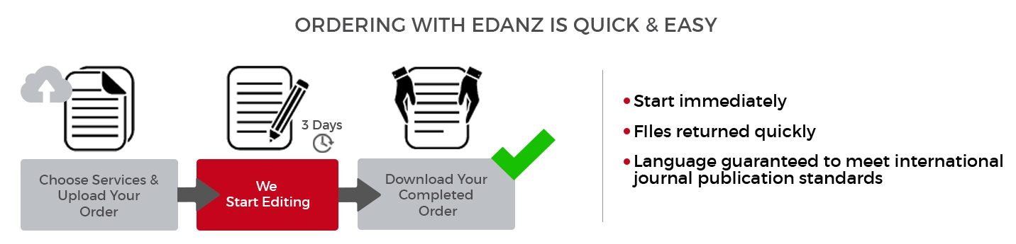 Ordering with Edanz is quick and easy